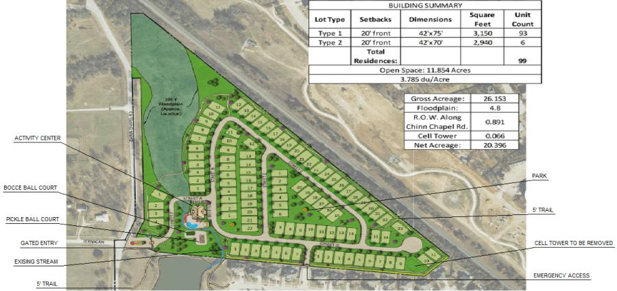 ladera-highland-village-proposed-plan